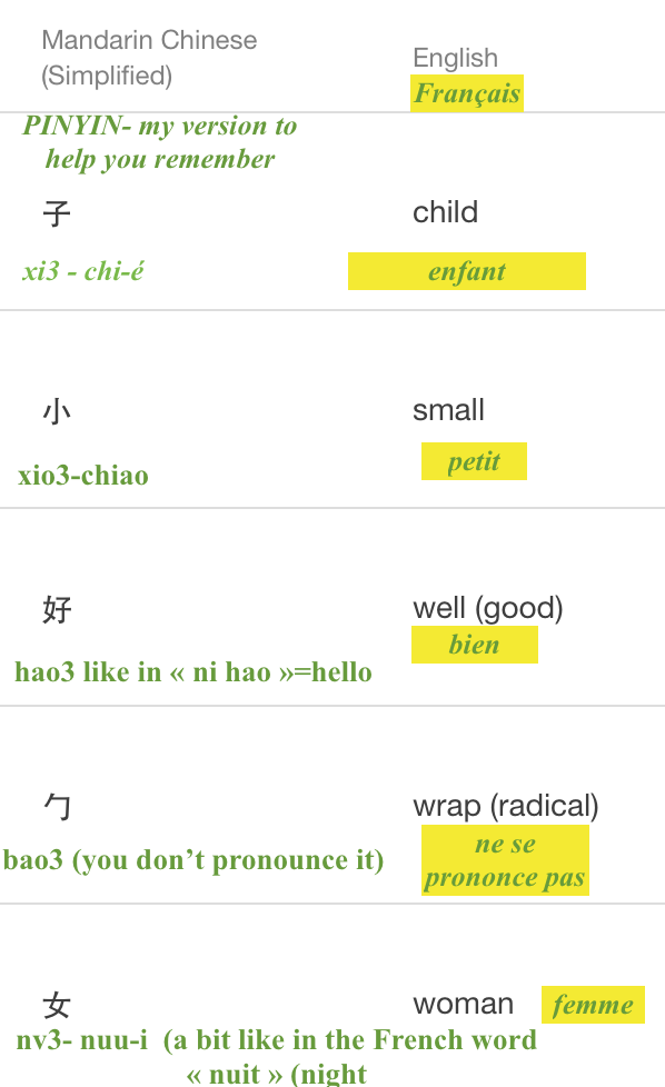 chinese annoté.png