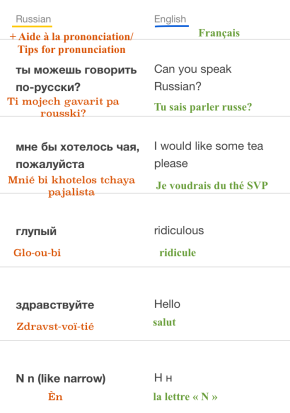 Simple words in Russian 🇷🇺 with tips!(English,Français)