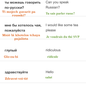 Simple words in Russian 🇷🇺 with tips!(English, Français)