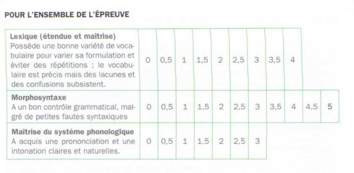 barème delf b2 oral 2.png