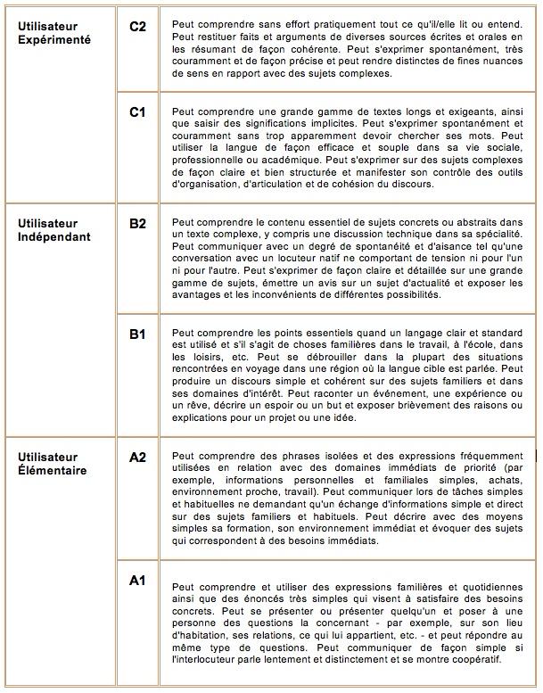 cadre-européen-commun-de-référence-pour-les-langues.jpg