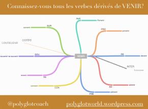 Les verbes dérivés deVENIR