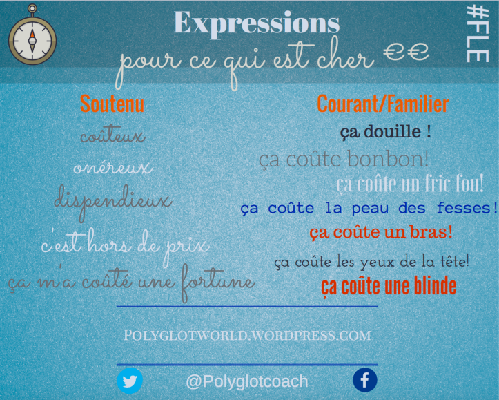 expressions pour dire que c'est cher FLE FRANÇAIS Polyglotworld.png