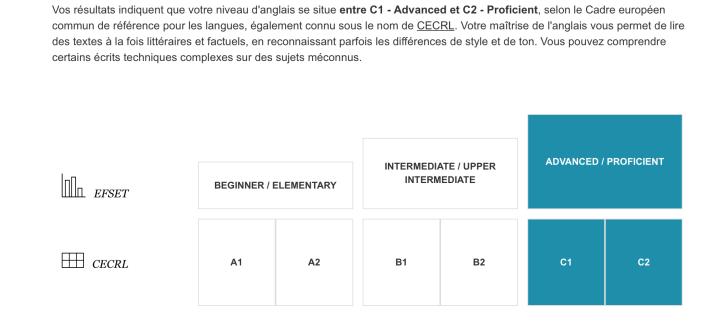 test de niveau d'anglais.png
